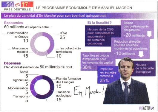 programme-economie-macron